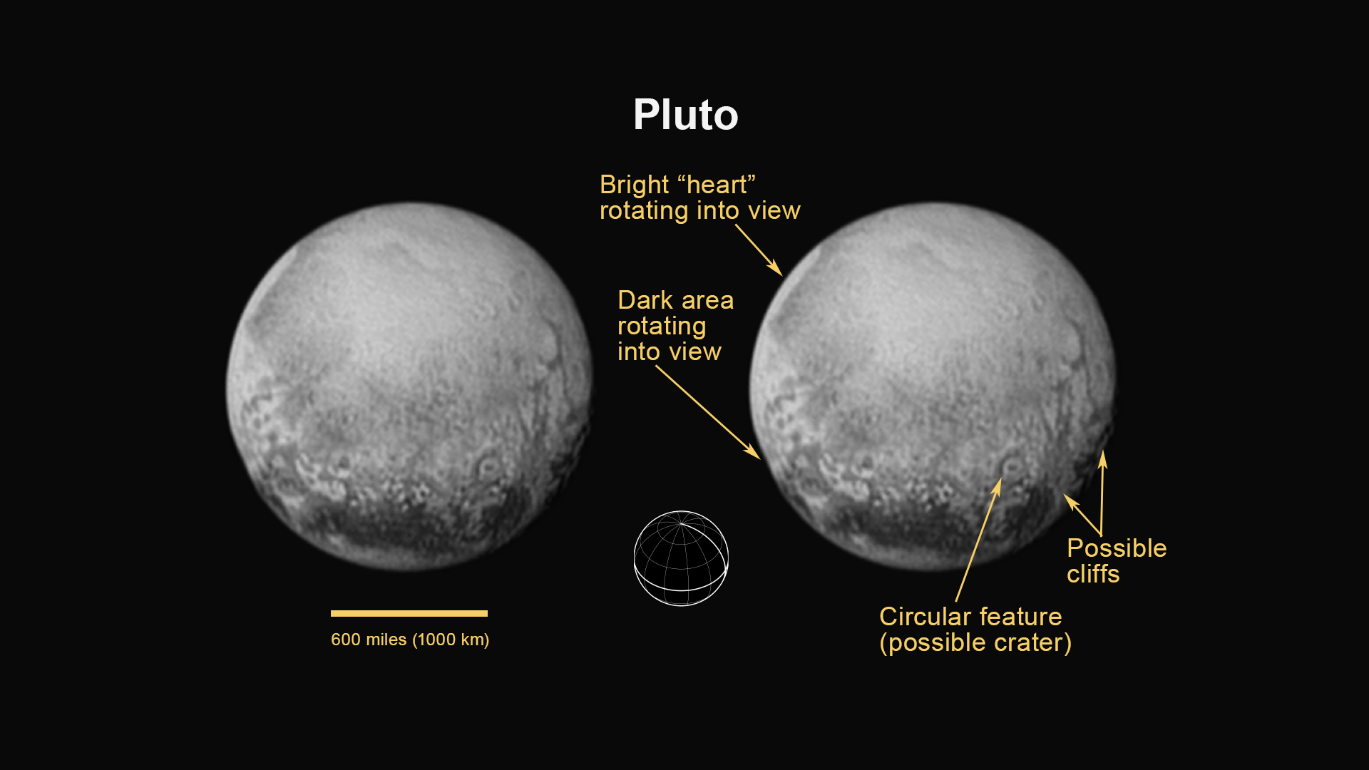 Pluto Annotated 7-12-15