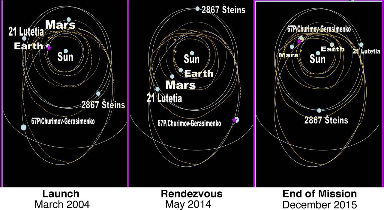 Rosetta_111106