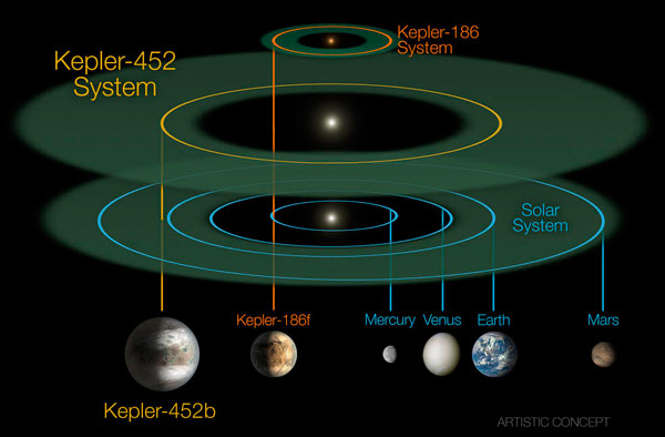 fig5-scale_of_452_system-600px