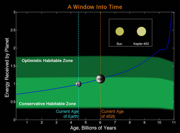 fig8-a_window_into_time-600px