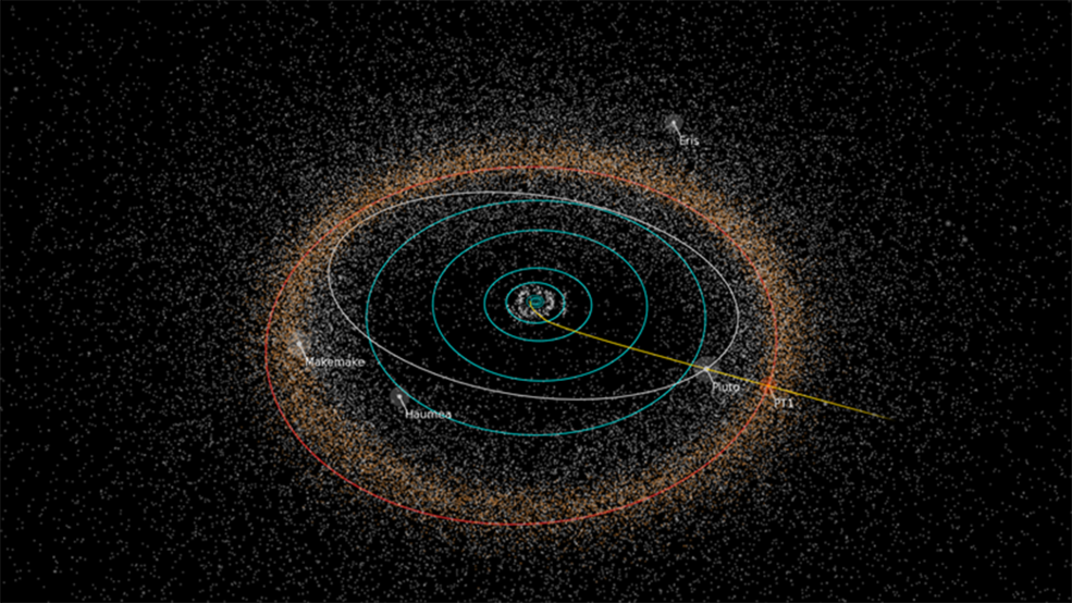 Path of New Horizons towards next potential target, 2014 MU69. Image Credit: NASA