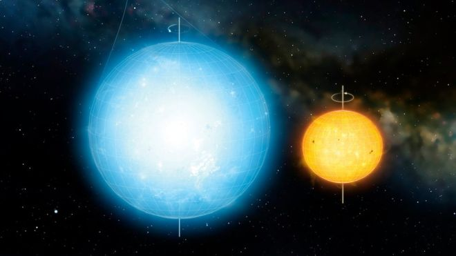 Kepler 11145123 (left) compared to the Sun. Image credit: Laurent Gizon